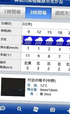 きょうの天気